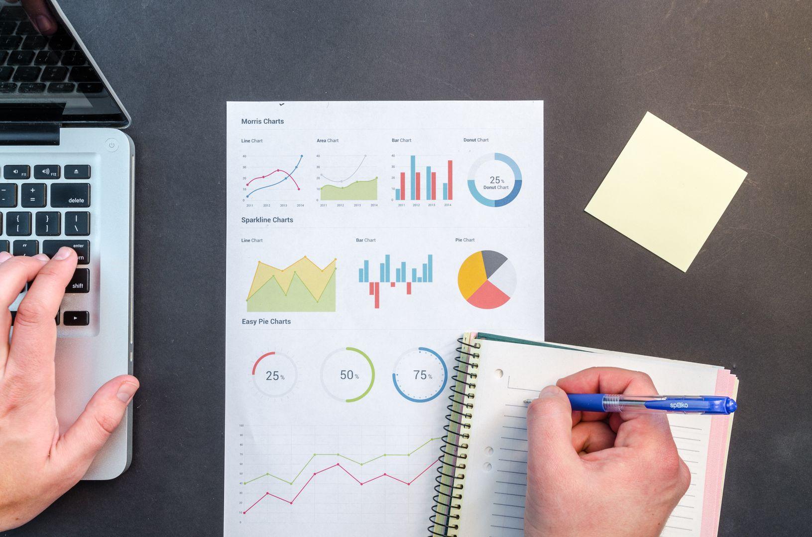 τα οφέλη του content marketing