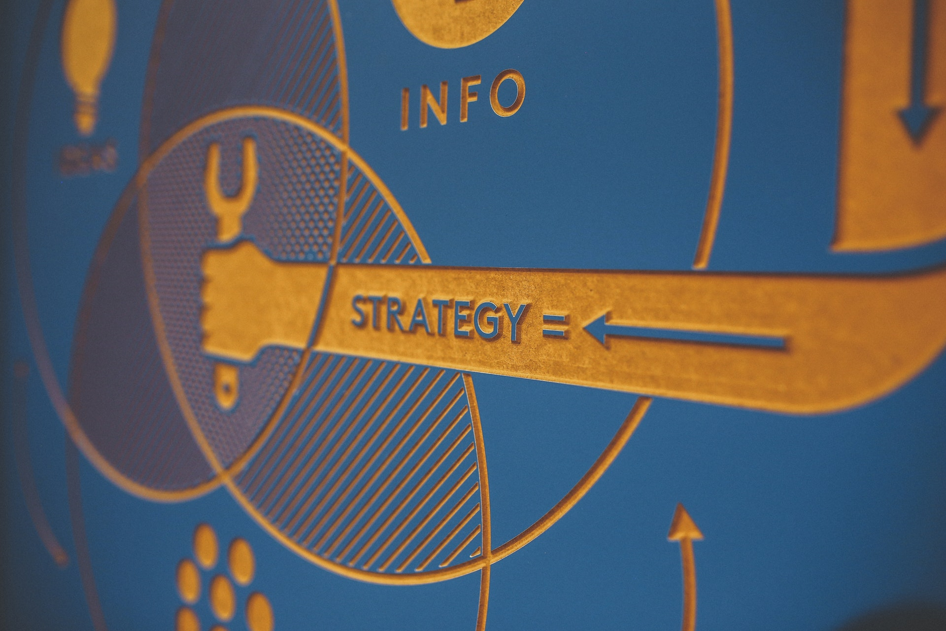 στρατηγική ψηφιακού μάρκετινγκ