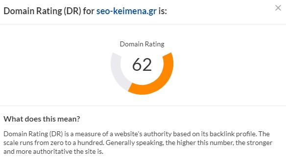 domain rating ahrefs seo-keimena