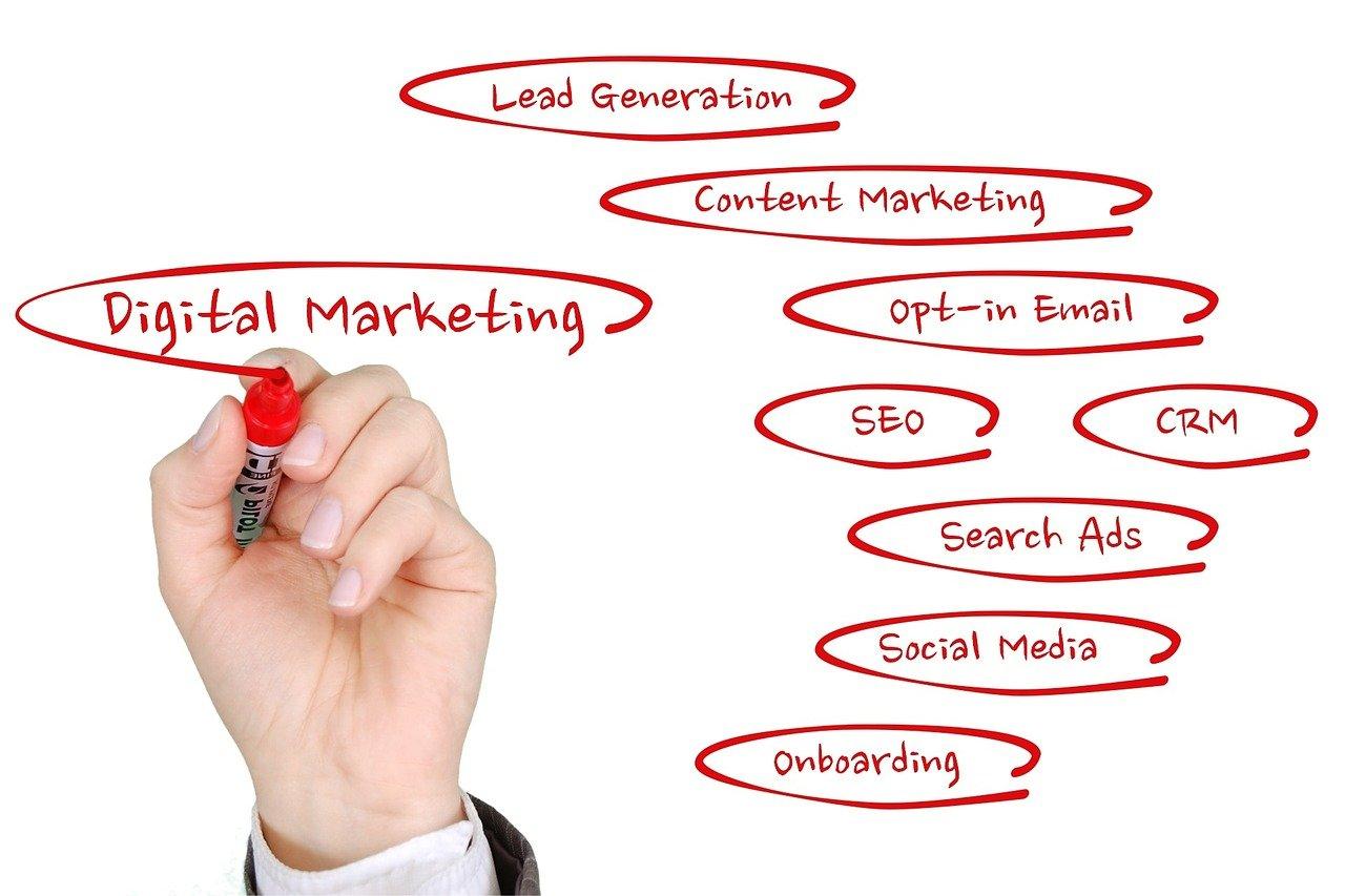 Ψηφιακό μάρκετιγκ συμβουλές